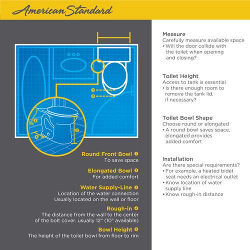 American Standard Titan® 2-Piece Tall Elongated Toilet at