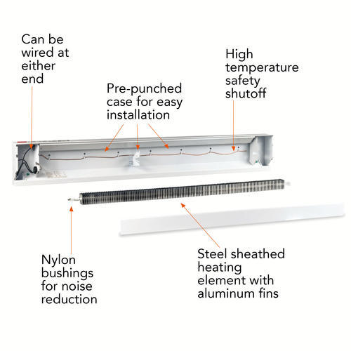 Cadet 72 1500w 120v Electric Baseboard Heater At Menards