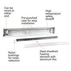 Cadet 750W 240V 2560 BTU 36 Baseboard Heater in Almond at Menards