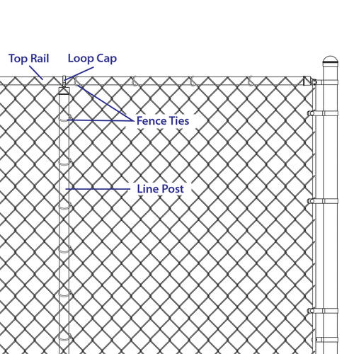 8 1 4 9 Gauge Aluminum Chain Link Fence Ties 100 Pcs At Menards