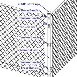 2 3 8 Quot Galvanized Chain Link Fence Corner Post Kit At Menards 174