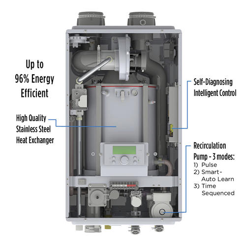 westinghouse® 8.2 gpm tankless natural gas water heater with recirc