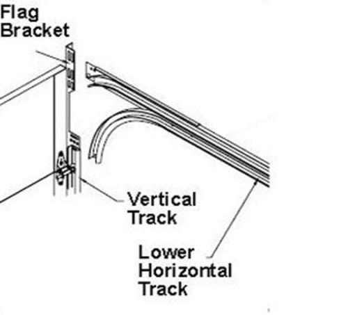 Garage Door Track Bracket ideal door® double track low headroom kit for overhead garage