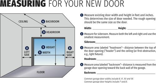 Ideal Door® Commercial 18' x 7' White Insulated Garage Door (R-Value 6.8)