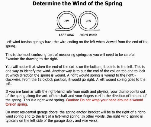 Ideal Door Replacement Torsion Spring At Menards