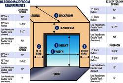 Ideal Door Overhead Garage Door Double Track Low Headroom Kit At Menards