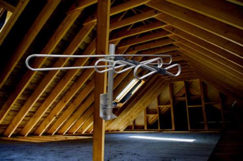 Ge Attic Mount Indoor Tv Antenna At Menards