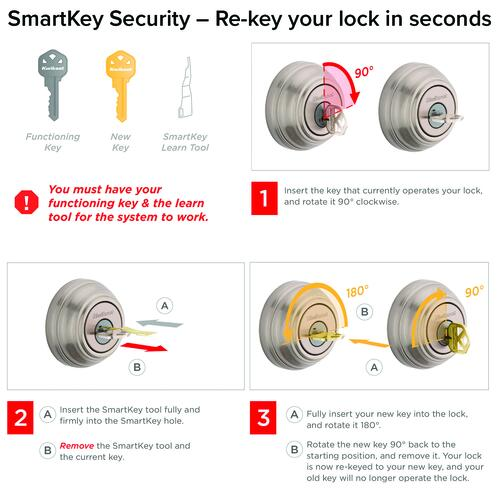 Kwikset Smart Key Re-Key Kit For Used to Rekey Any Smart Key