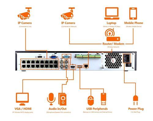 laptop to security camera wiring diagram laview    16 channel 6 camera 1080p 2tb wired security camera kit at  laview    16 channel 6 camera 1080p 2tb