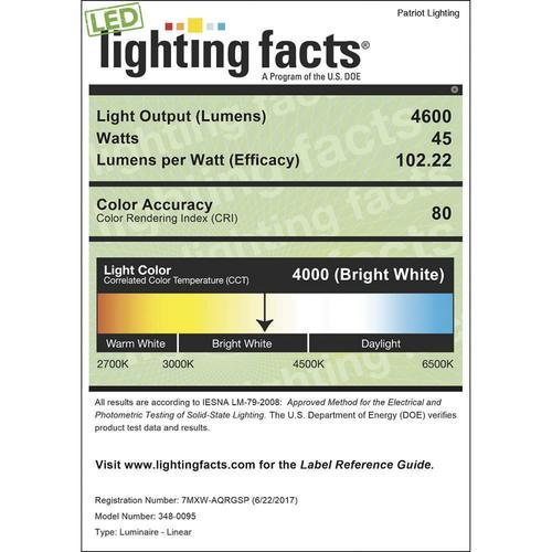Patriot Lighting 4600 Lumens 49 X 12 Led Wrap Light At Menards