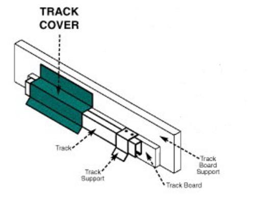 10 Steel Sliding Door Track Cover At Menards