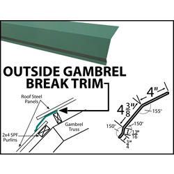 10 Steel Outside Gambrel Break Trim At Menards 174