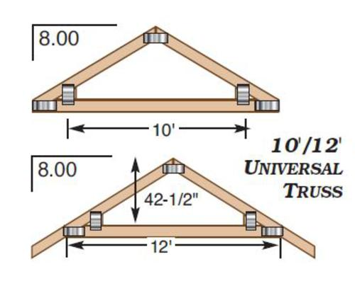 10 12 8 12 Storage Truss At Menards