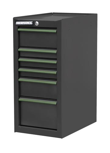 Menards Masterforce Garage Cabinets Mail Cabinet