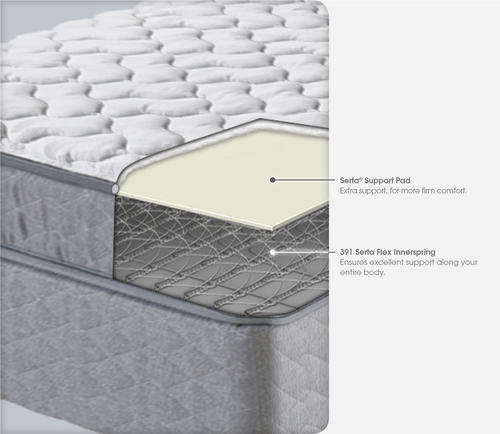 SertaPedic® Carlsbad II Full Size Firm Mattress at Menards®