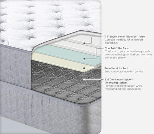 Serta® Perfect Sleeper® Blue Ridge II Twin Size Medium Mattress