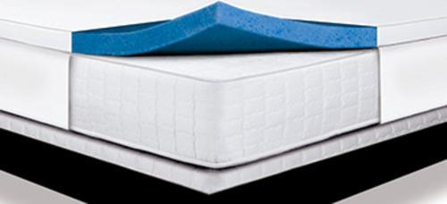 Serta 1 12 Thick Twin Sized Memory Foam Gel Mattress Topper At