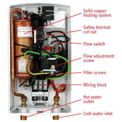 stiebel eltron 9,600w tankless electric water heater at menards®