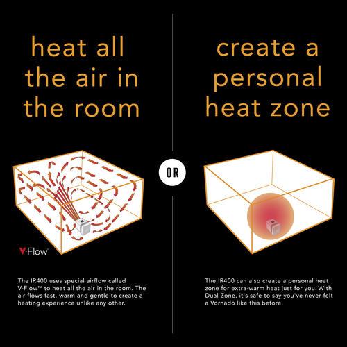 vornado heater wiring diagram search for wiring diagrams \u2022 thermo king tripac apu diagram vornado 1 500 watt v flow dual zone infrared portable fan heater rh menards com unit heater wiring diagram atwood water heater diagrams