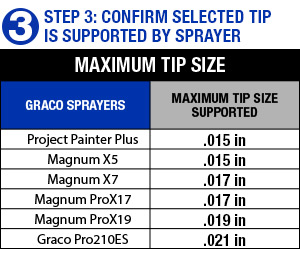 Graco fine finish tips latex