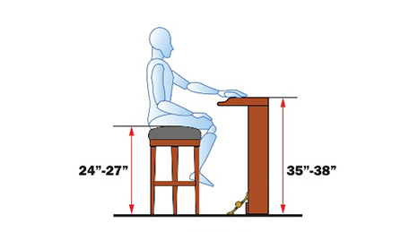 Superb Bar Stool Buying Guide At Menards Gmtry Best Dining Table And Chair Ideas Images Gmtryco