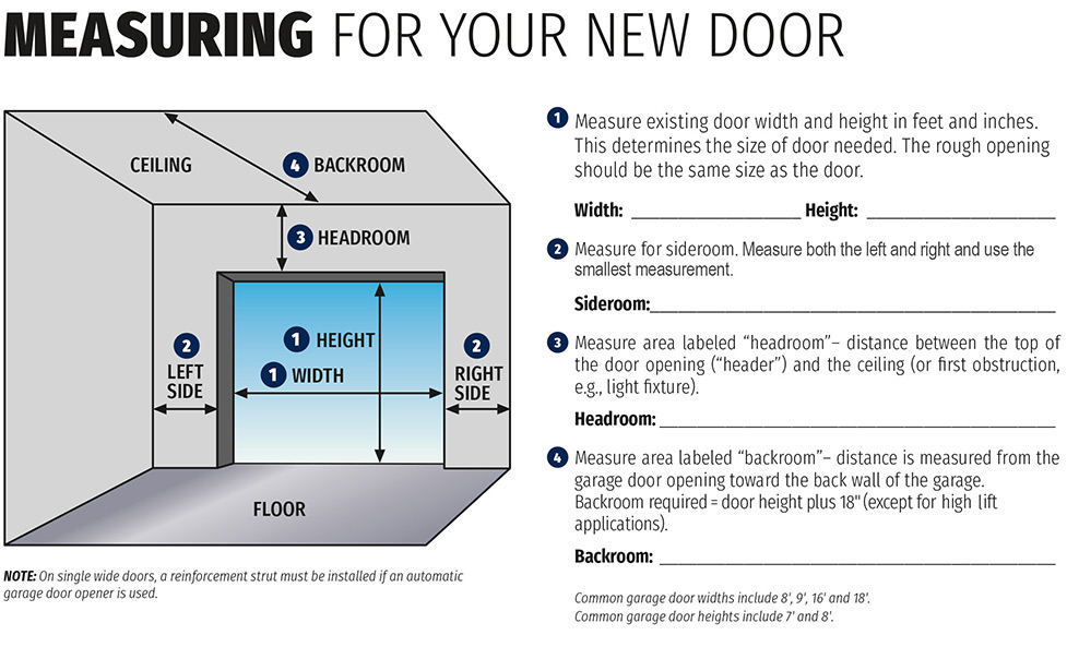 Garage Doors Buying Guide At Menards®