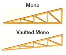 Scissor Roof Amp Garage Roof Truss Design Best Way To Build