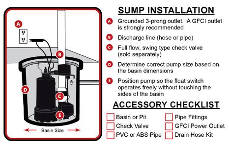 husky air compressor guide pdf